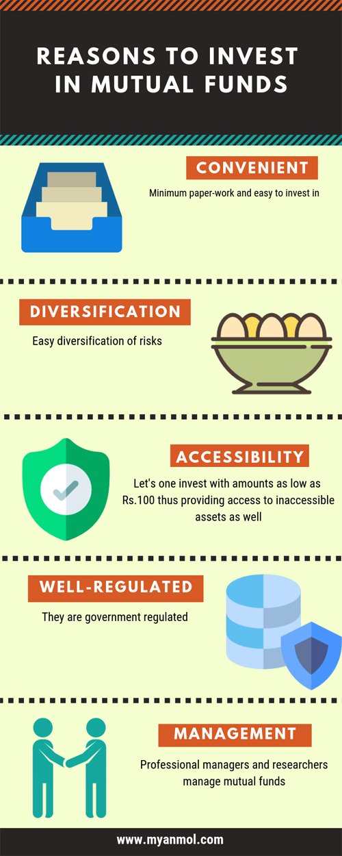 why invest in mutual funds